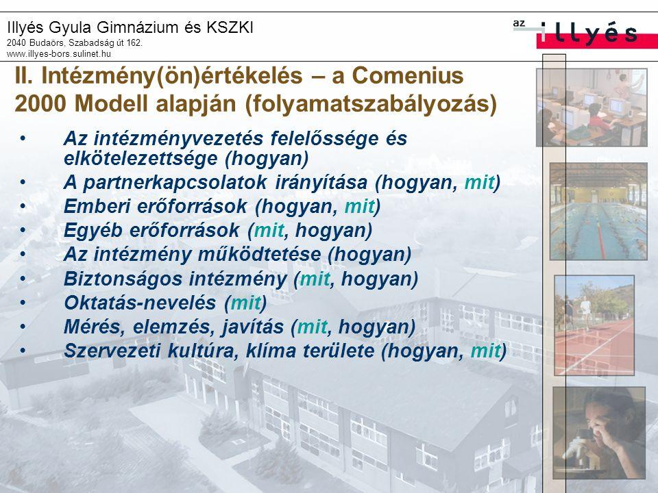II. Intézmény(ön)értékelés – a Comenius 2000 Modell alapján (folyamatszabályozás)