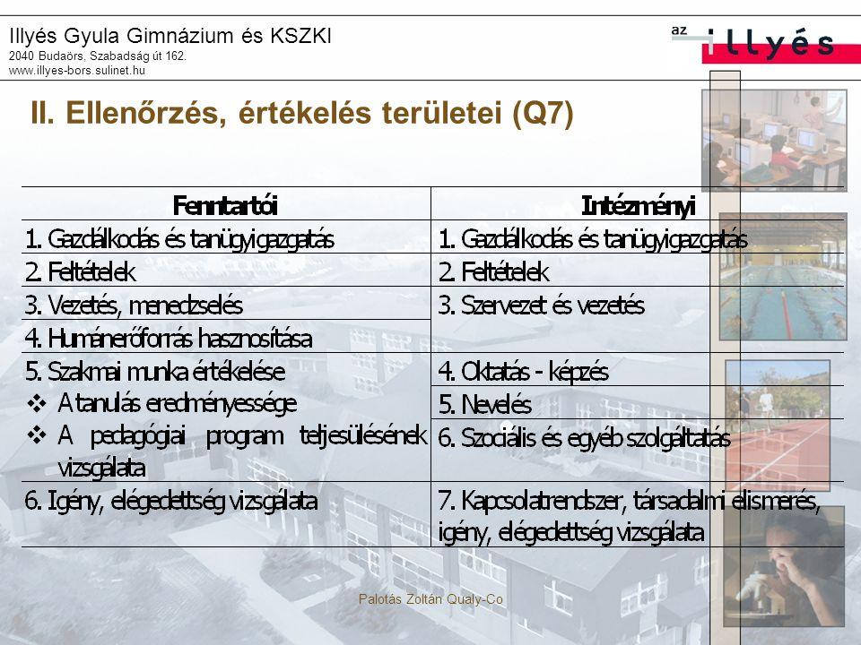 II. Ellenőrzés, értékelés területei (Q7)