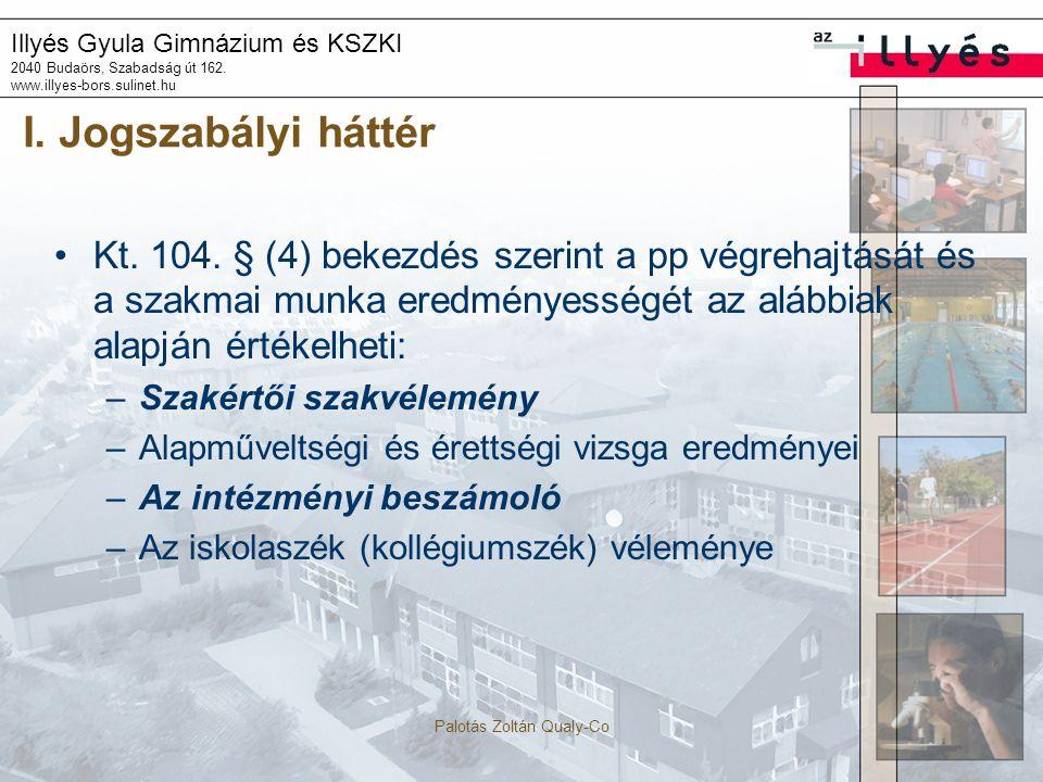 Palotás Zoltán Qualy-Co