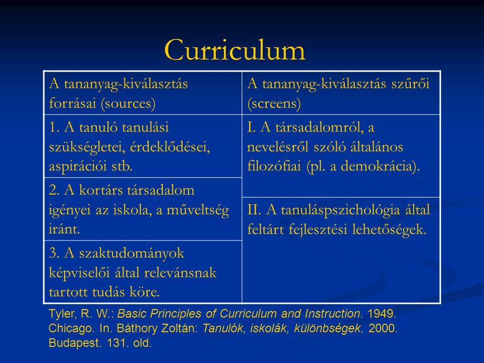 Curriculum A tananyag-kiválasztás forrásai (sources)