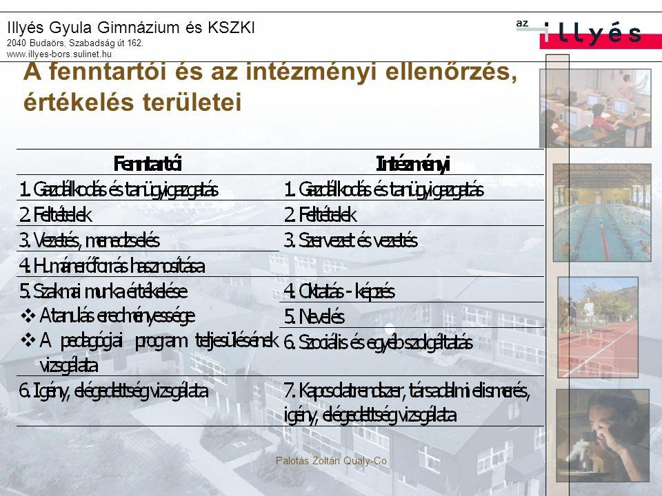 A fenntartói és az intézményi ellenőrzés, értékelés területei
