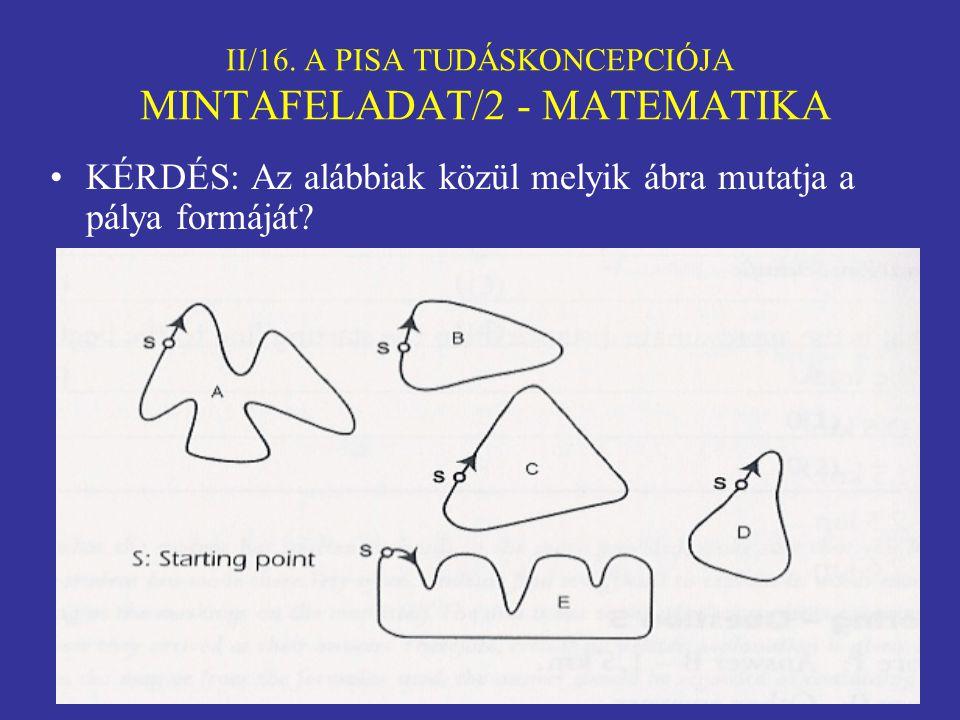 II/16. A PISA TUDÁSKONCEPCIÓJA MINTAFELADAT/2 - MATEMATIKA