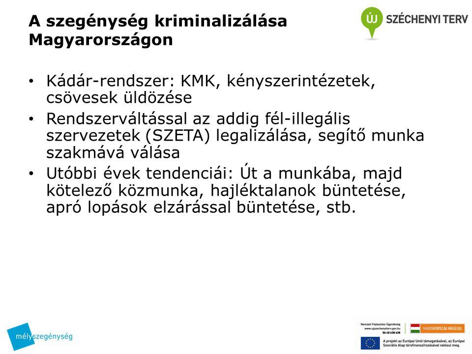 A szegénység kriminalizálása Magyarországon