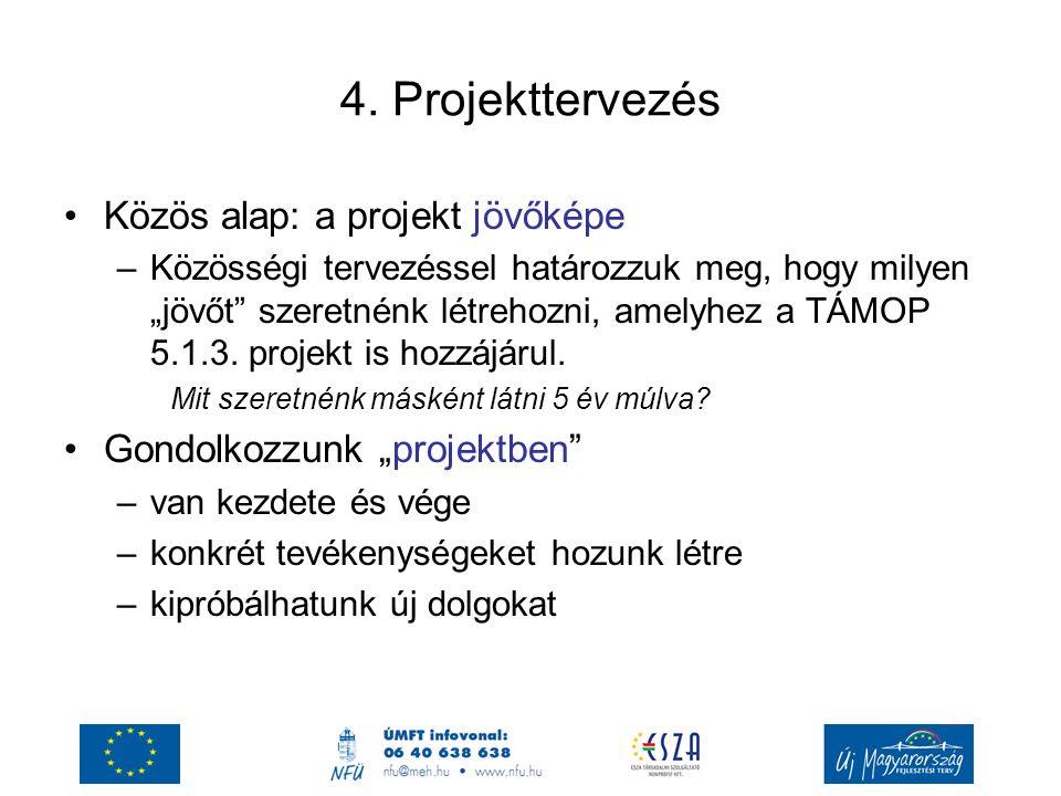 4. Projekttervezés Közös alap: a projekt jövőképe