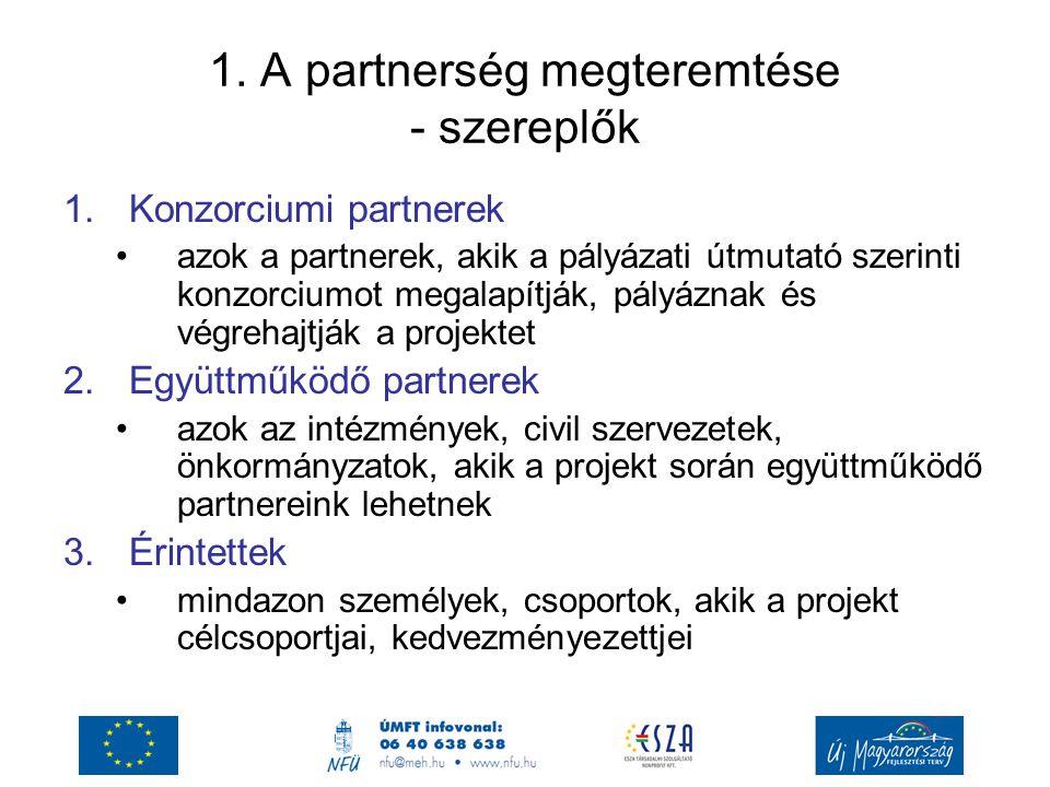 1. A partnerség megteremtése - szereplők