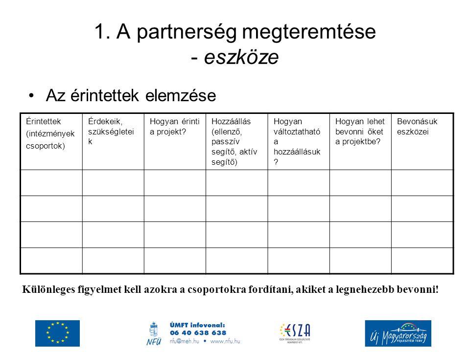 1. A partnerség megteremtése - eszköze