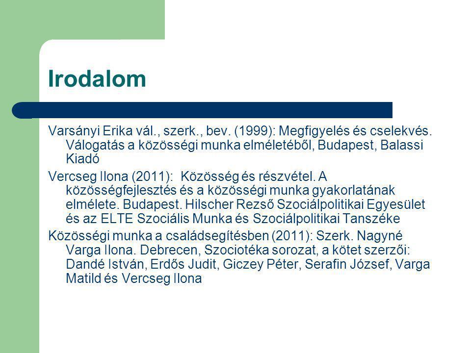 Irodalom Varsányi Erika vál., szerk., bev. (1999): Megfigyelés és cselekvés. Válogatás a közösségi munka elméletéből, Budapest, Balassi Kiadó.