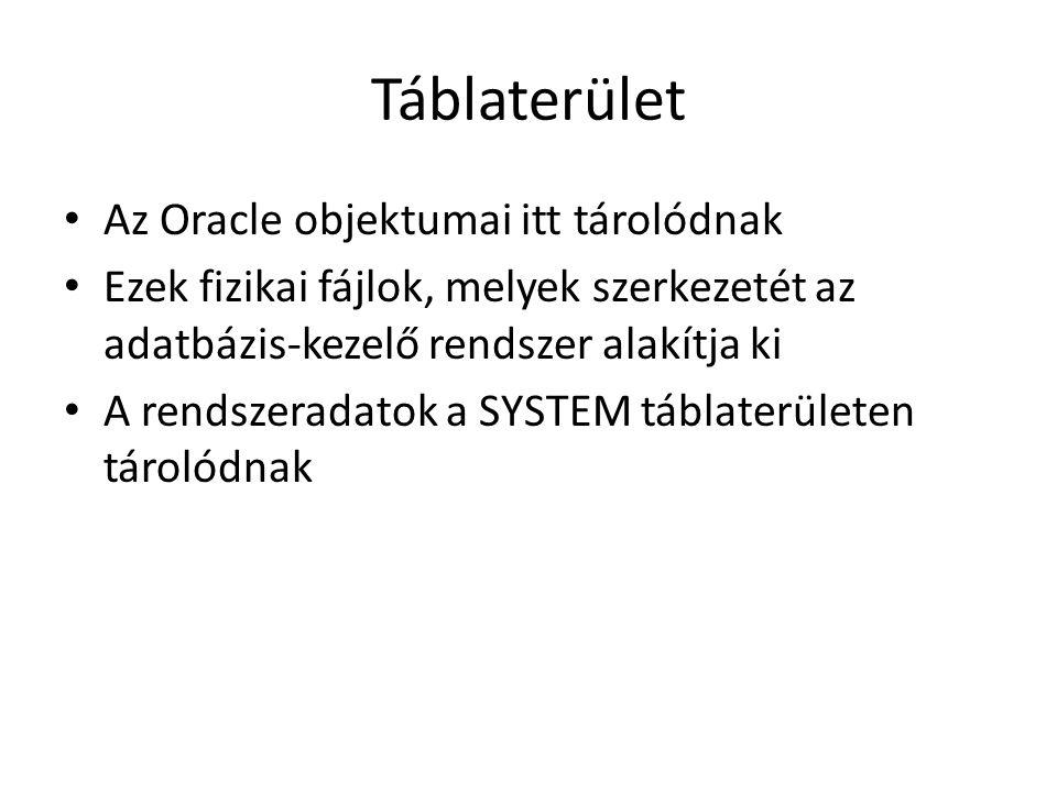 Táblaterület Az Oracle objektumai itt tárolódnak