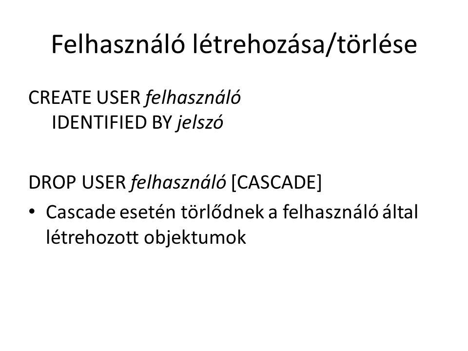 Felhasználó létrehozása/törlése