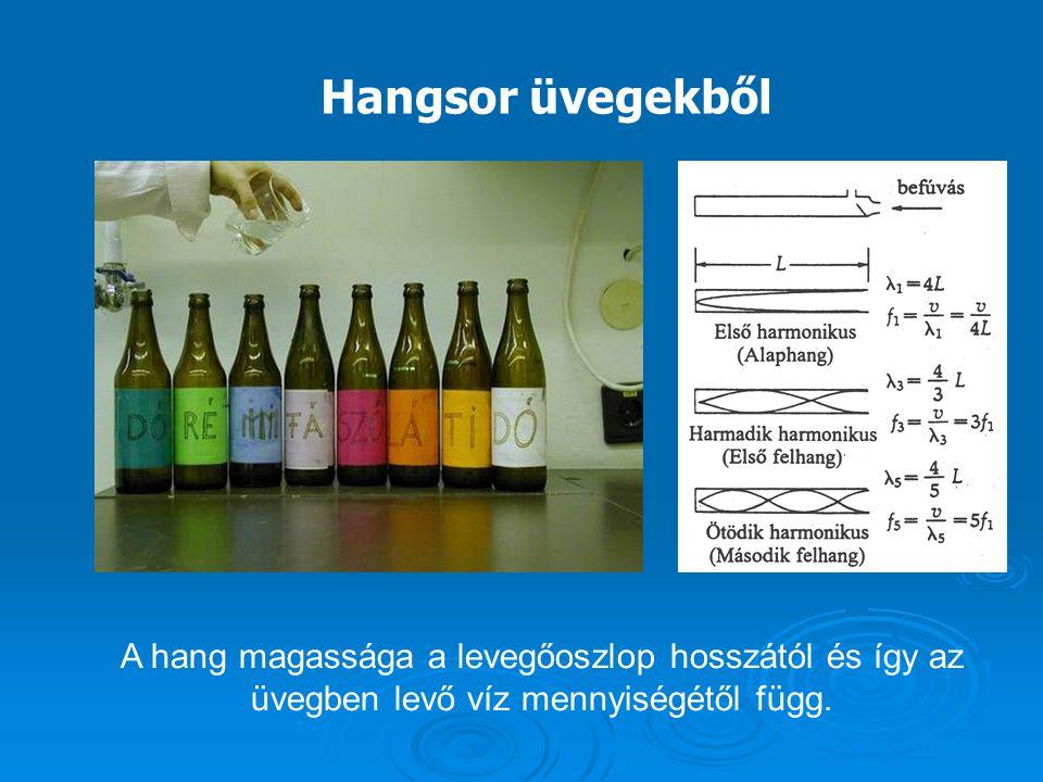 Hangsor üvegekből A hang magassága a levegőoszlop hosszától és így az üvegben levő víz mennyiségétől függ.