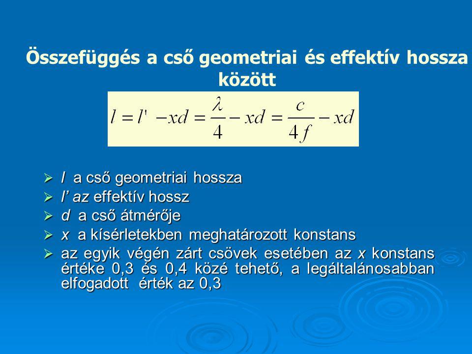 Összefüggés a cső geometriai és effektív hossza között