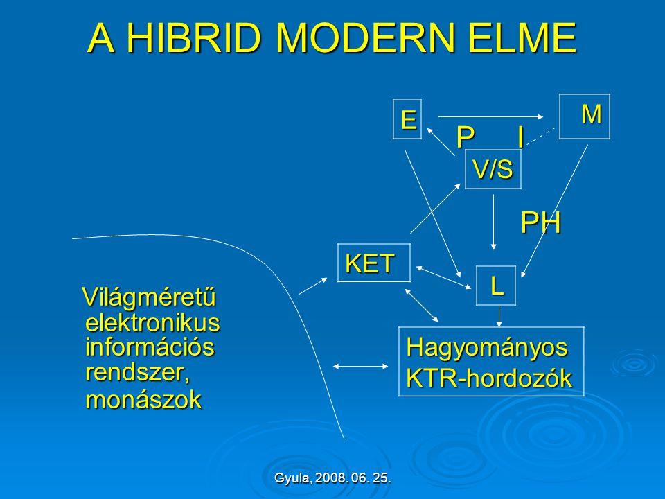 A HIBRID MODERN ELME P I PH Világméretű E M V/S KET L