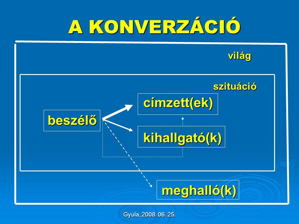 A KONVERZÁCIÓ világ szituáció címzett(ek) beszélő kihallgató(k)