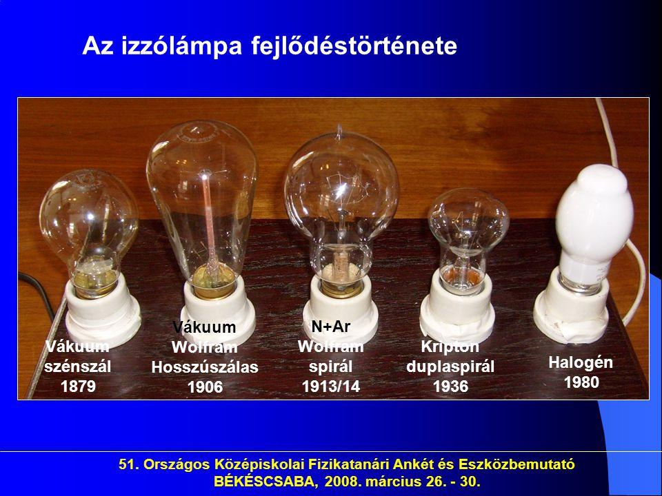 Vákuum Wolfram Hosszúszálas 1906