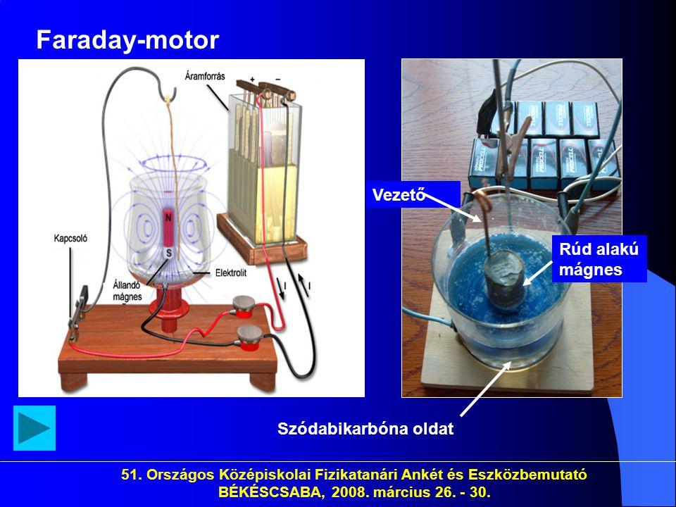 Faraday-motor Vezető Rúd alakú mágnes Szódabikarbóna oldat