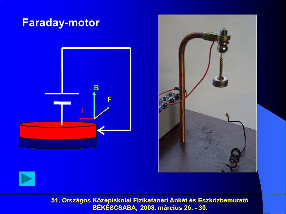 Faraday-motor B. F. I. 51.