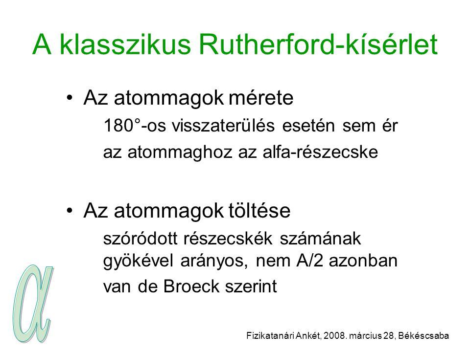 A klasszikus Rutherford-kísérlet