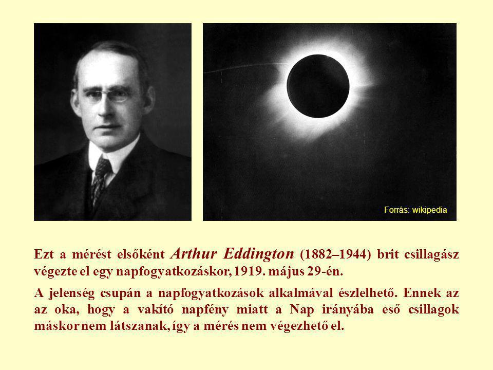 Forrás: wikipedia Ezt a mérést elsőként Arthur Eddington (1882–1944) brit csillagász végezte el egy napfogyatkozáskor, 1919. május 29-én.