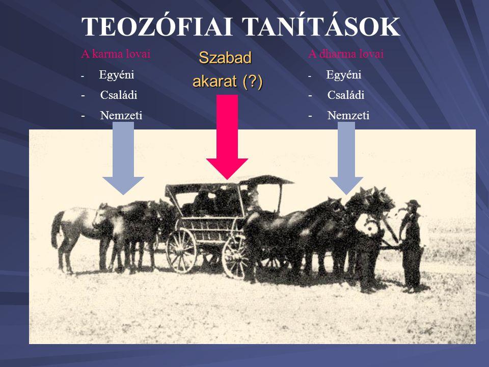 TEOZÓFIAI TANÍTÁSOK Szabad akarat ( ) A karma lovai Egyéni - Családi
