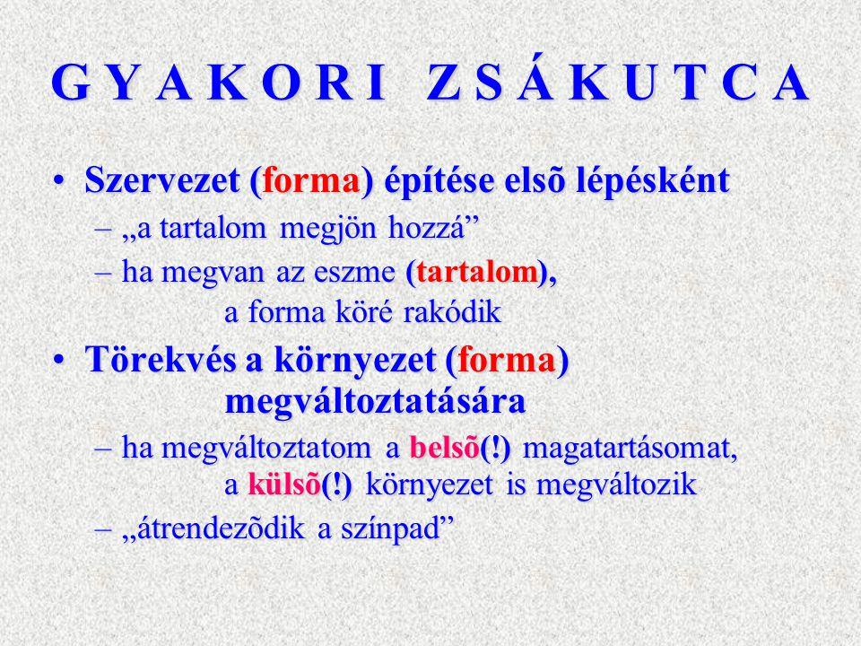 G Y A K O R I Z S Á K U T C A Szervezet (forma) építése elsõ lépésként