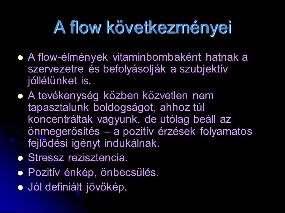 A flow következményei A flow-élmények vitaminbombaként hatnak a szervezetre és befolyásolják a szubjektív jóllétünket is.