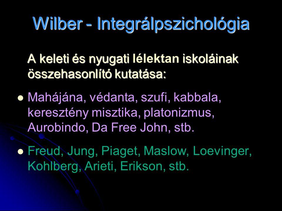 Wilber - Integrálpszichológia