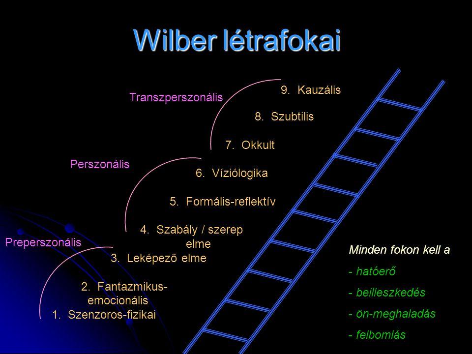Wilber létrafokai 9. Kauzális Transzperszonális 8. Szubtilis 7. Okkult