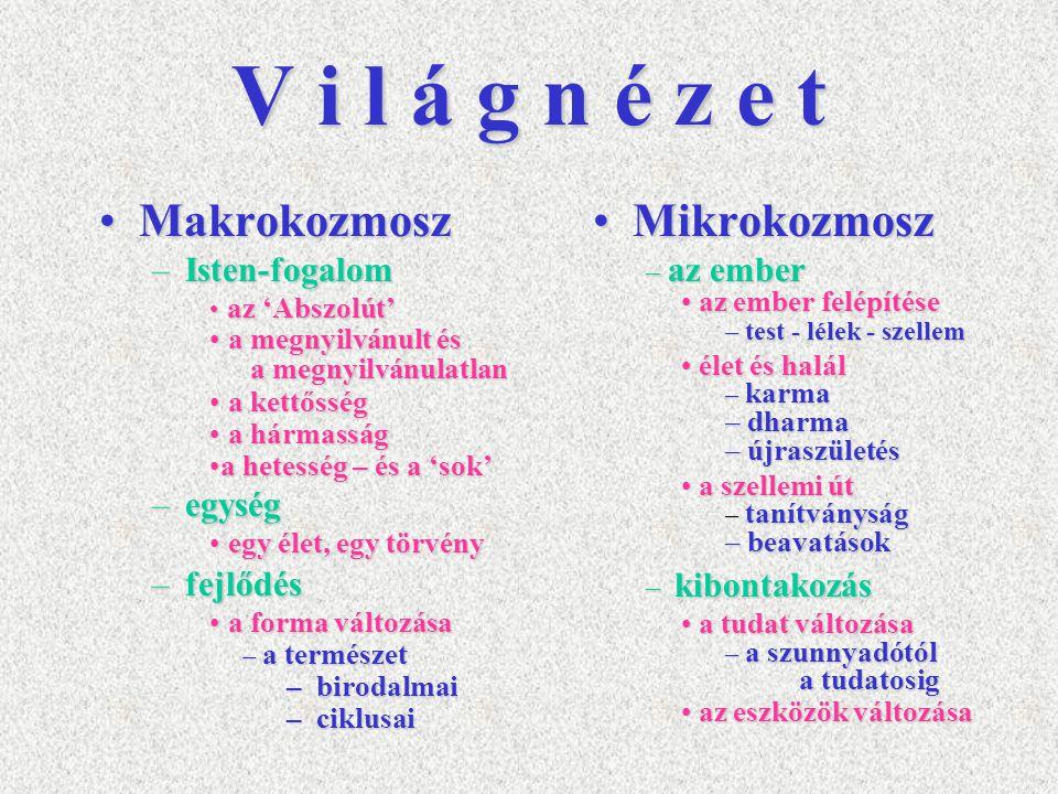 V i l á g n é z e t Makrokozmosz Mikrokozmosz Isten-fogalom egység