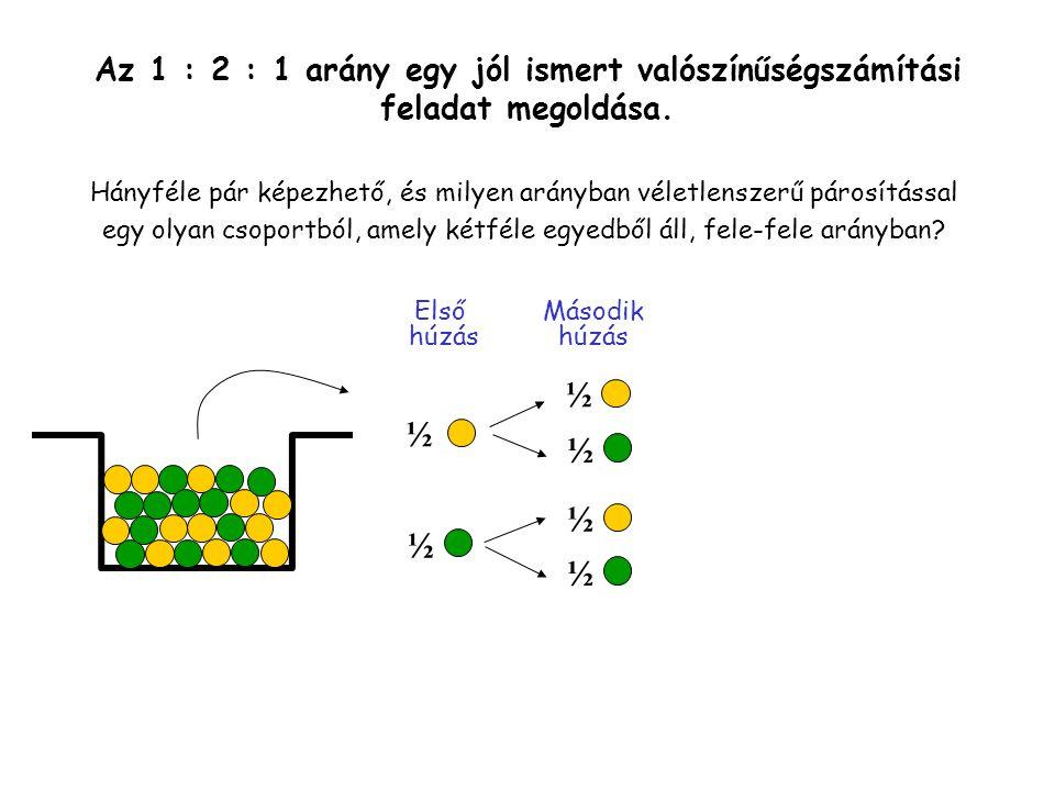 Az 1 : 2 : 1 arány egy jól ismert valószínűségszámítási feladat megoldása.