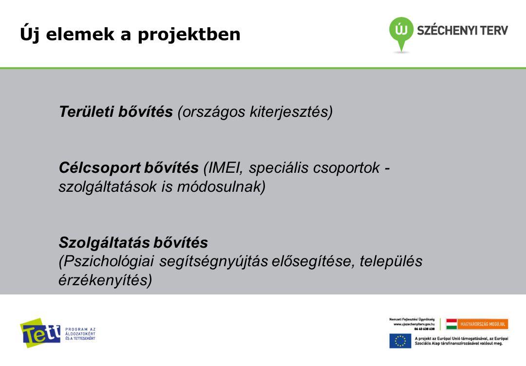 Új elemek a projektben Területi bővítés (országos kiterjesztés)