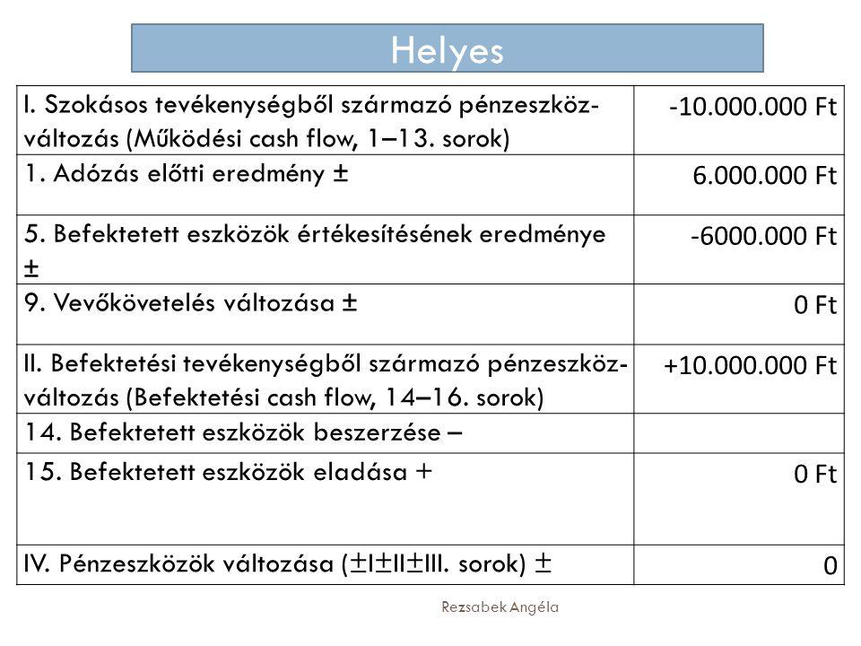 Helyes I. Szokásos tevékenységből származó pénzeszköz-változás (Működési cash flow, 1–13. sorok) -10.000.000 Ft.