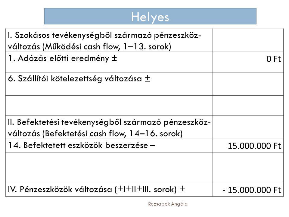 Helyes I. Szokásos tevékenységből származó pénzeszköz-változás (Működési cash flow, 1–13. sorok) 1. Adózás előtti eredmény ±