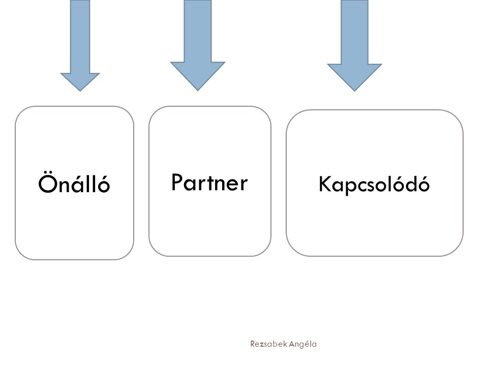 Önálló Partner Kapcsolódó Rezsabek Angéla