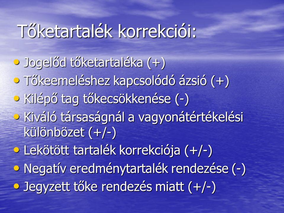 Tőketartalék korrekciói:
