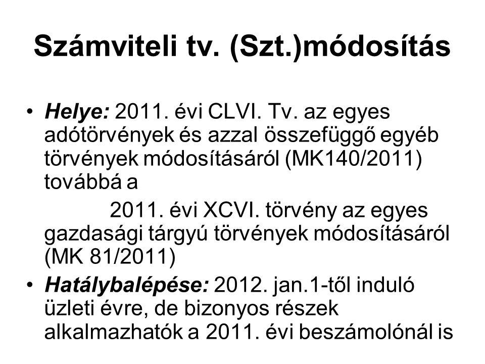 Számviteli tv. (Szt.)módosítás
