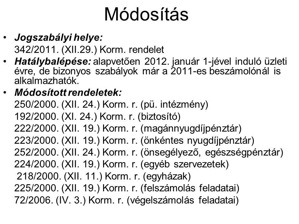 Módosítás Jogszabályi helye: 342/2011. (XII.29.) Korm. rendelet