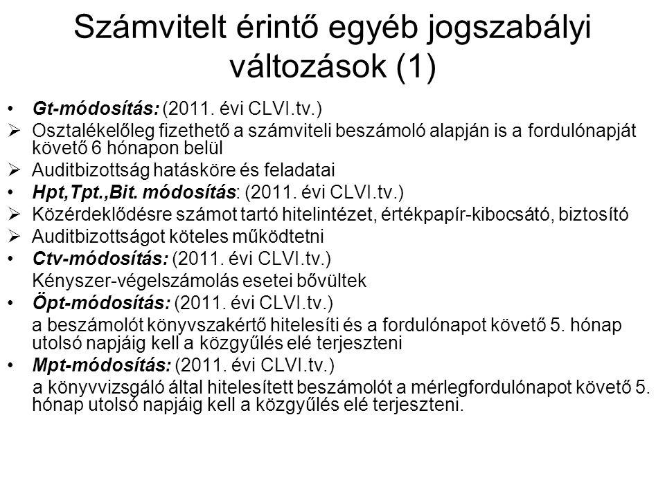 Számvitelt érintő egyéb jogszabályi változások (1)