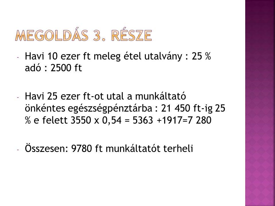 Megoldás 3. része Havi 10 ezer ft meleg étel utalvány : 25 % adó : 2500 ft.