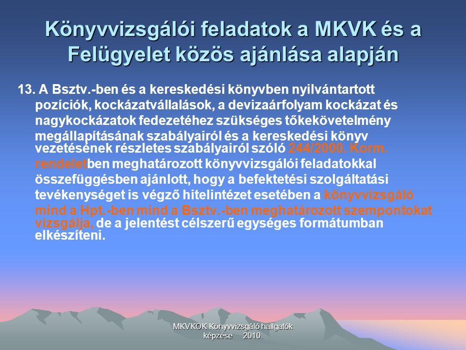 Könyvvizsgálói feladatok a MKVK és a Felügyelet közös ajánlása alapján