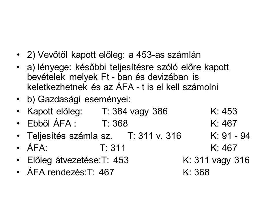 2) Vevőtől kapott előleg: a 453-as számlán