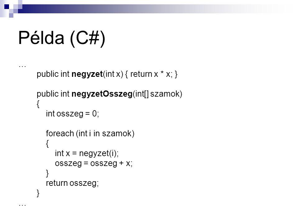 Példa (C#) … public int negyzet(int x) { return x * x; }