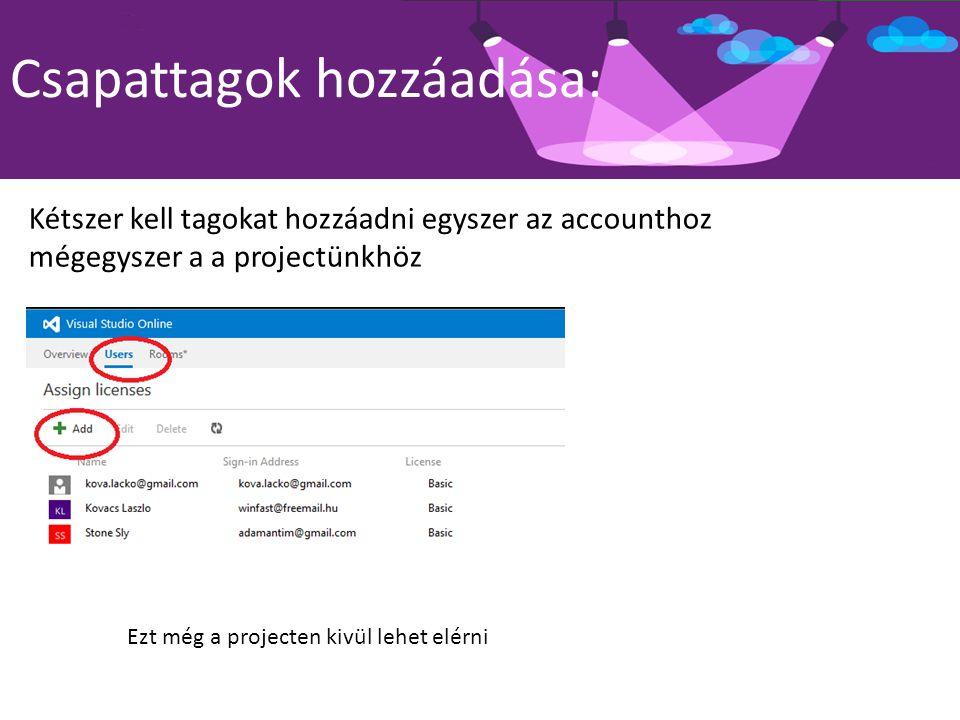 Csapattagok hozzáadása: