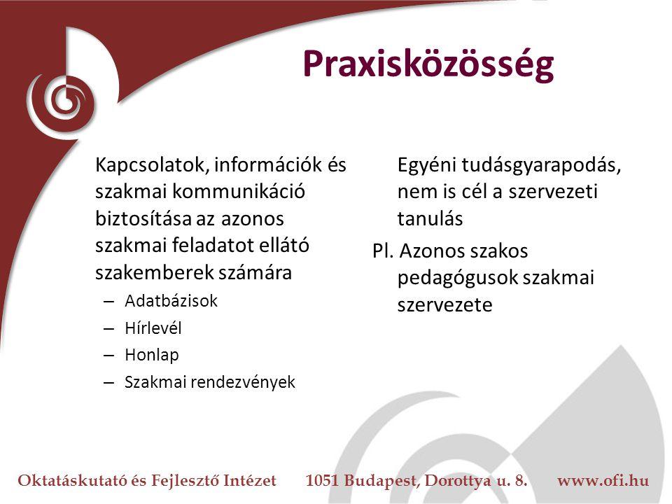 Praxisközösség Kapcsolatok, információk és szakmai kommunikáció biztosítása az azonos szakmai feladatot ellátó szakemberek számára.