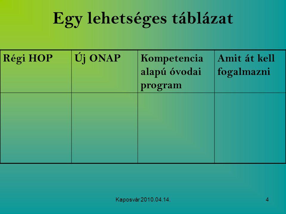 Egy lehetséges táblázat