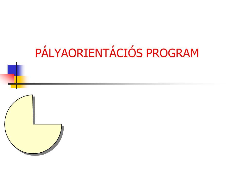 PÁLYAORIENTÁCIÓS PROGRAM