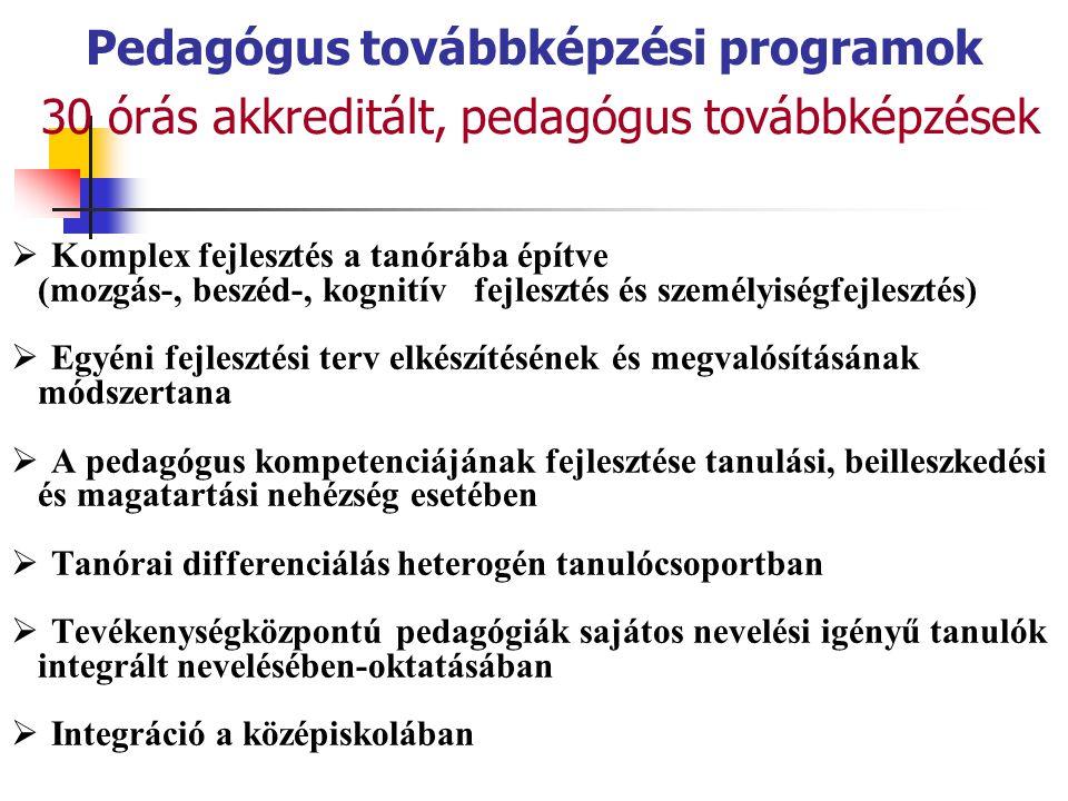Pedagógus továbbképzési programok 30 órás akkreditált, pedagógus továbbképzések