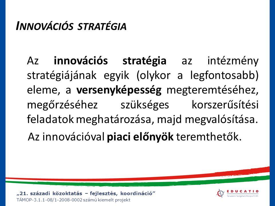 Innovációs stratégia