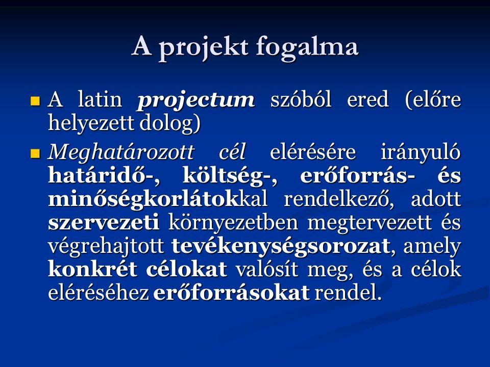 A projekt fogalma A latin projectum szóból ered (előre helyezett dolog)