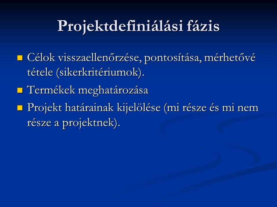 Projektdefiniálási fázis