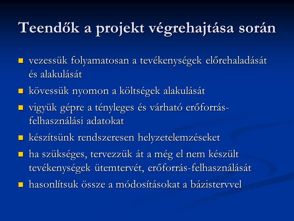 Teendők a projekt végrehajtása során